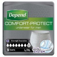 Depend Underwear for Men Large/Extra Large