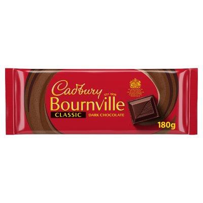 Dark Chocolate Bars Waitrose Partners